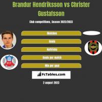 Brandur Hendriksson vs Christer Gustafsson h2h player stats