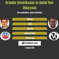 Brandur Hendriksson vs David Thor Vidarsson h2h player stats