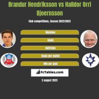 Brandur Hendriksson vs Halldor Orri Bjoernsson h2h player stats