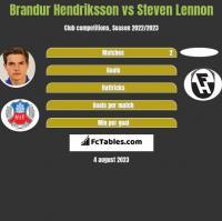 Brandur Hendriksson vs Steven Lennon h2h player stats