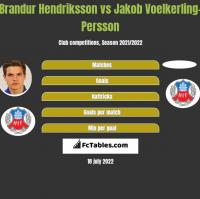 Brandur Hendriksson vs Jakob Voelkerling-Persson h2h player stats
