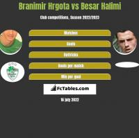 Branimir Hrgota vs Besar Halimi h2h player stats