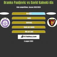 Branko Pauljevic vs David Kalnoki-Kis h2h player stats