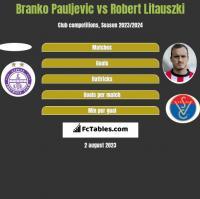 Branko Pauljevic vs Robert Litauszki h2h player stats