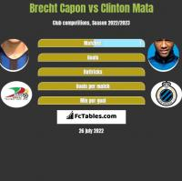 Brecht Capon vs Clinton Mata h2h player stats