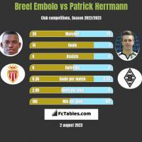 Breel Embolo vs Patrick Herrmann h2h player stats