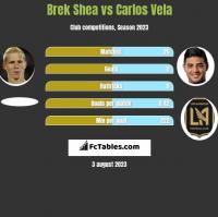 Brek Shea vs Carlos Vela h2h player stats