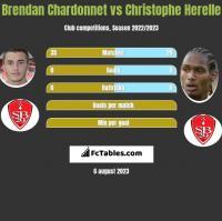 Brendan Chardonnet vs Christophe Herelle h2h player stats