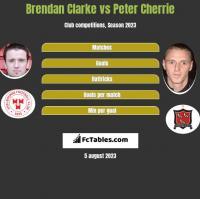 Brendan Clarke vs Peter Cherrie h2h player stats