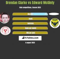 Brendan Clarke vs Edward McGinty h2h player stats
