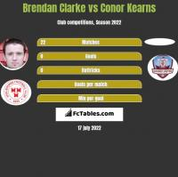 Brendan Clarke vs Conor Kearns h2h player stats
