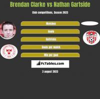Brendan Clarke vs Nathan Gartside h2h player stats