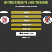 Brendan Kiernan vs Josh Falkingham h2h player stats