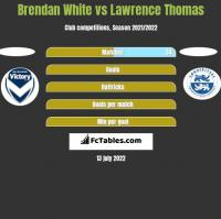 Brendan White vs Lawrence Thomas h2h player stats