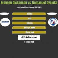 Brennan Dickenson vs Emmanuel Oyeleke h2h player stats