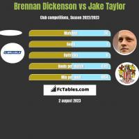 Brennan Dickenson vs Jake Taylor h2h player stats