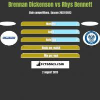 Brennan Dickenson vs Rhys Bennett h2h player stats