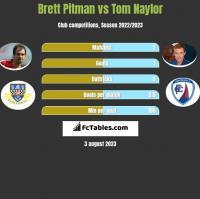 Brett Pitman vs Tom Naylor h2h player stats