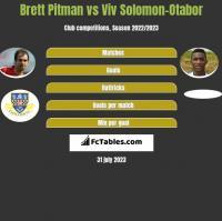 Brett Pitman vs Viv Solomon-Otabor h2h player stats