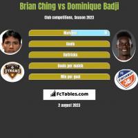 Brian Ching vs Dominique Badji h2h player stats