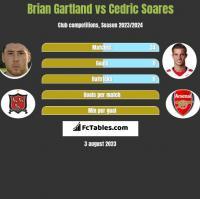 Brian Gartland vs Cedric Soares h2h player stats