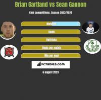 Brian Gartland vs Sean Gannon h2h player stats