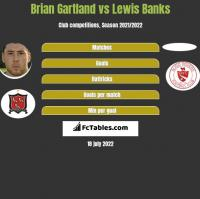 Brian Gartland vs Lewis Banks h2h player stats