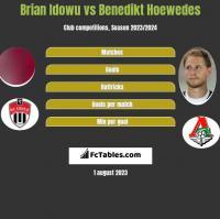Brian Idowu vs Benedikt Hoewedes h2h player stats