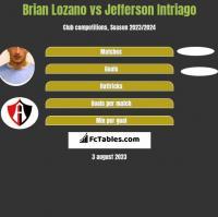 Brian Lozano vs Jefferson Intriago h2h player stats