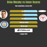 Brian Murphy vs Conor Kearns h2h player stats