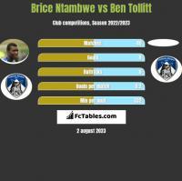 Brice Ntambwe vs Ben Tollitt h2h player stats