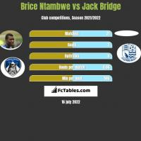 Brice Ntambwe vs Jack Bridge h2h player stats