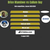 Brice Ntambwe vs Callum Guy h2h player stats