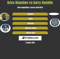Brice Ntambwe vs Harry Hamblin h2h player stats
