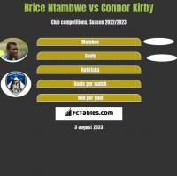 Brice Ntambwe vs Connor Kirby h2h player stats