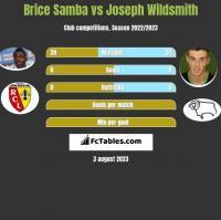 Brice Samba vs Joseph Wildsmith h2h player stats