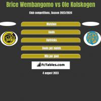 Brice Wembangomo vs Ole Kolskogen h2h player stats