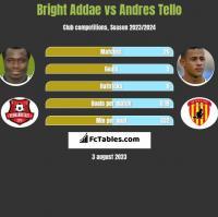 Bright Addae vs Andres Tello h2h player stats