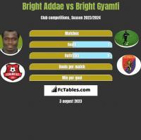 Bright Addae vs Bright Gyamfi h2h player stats