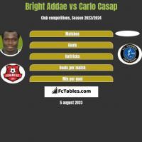 Bright Addae vs Carlo Casap h2h player stats