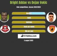 Bright Addae vs Dejan Vokic h2h player stats