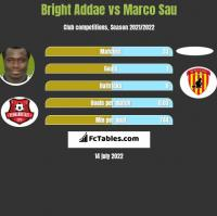 Bright Addae vs Marco Sau h2h player stats
