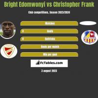 Bright Edomwonyi vs Christopher Frank h2h player stats