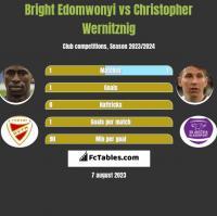 Bright Edomwonyi vs Christopher Wernitznig h2h player stats