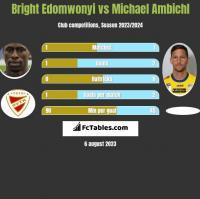 Bright Edomwonyi vs Michael Ambichl h2h player stats