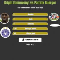 Bright Edomwonyi vs Patrick Buerger h2h player stats