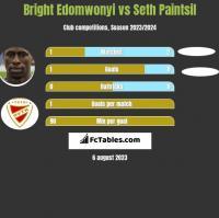 Bright Edomwonyi vs Seth Paintsil h2h player stats