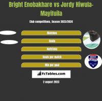 Bright Enobakhare vs Jordy Hiwula-Mayifuila h2h player stats