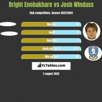 Bright Enobakhare vs Josh Windass h2h player stats