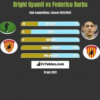 Bright Gyamfi vs Federico Barba h2h player stats